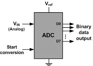 8bit adc block diagram.png